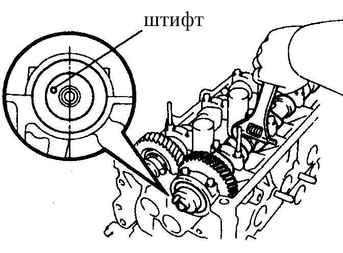 в каком положении будут стоять клапана на головке цилиндров если распред вал стоит на метке